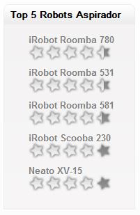 De robots, aspiradoras y robots aspiradores