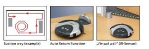 Presentando el robot aspirador Clatronic 1283