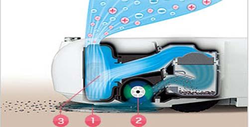 Sharp Cocorobo RX V-60 limpia en 3 fases:recoge, atrapa y aspira