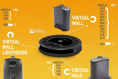 Paredes virtuales iRobot Roomba