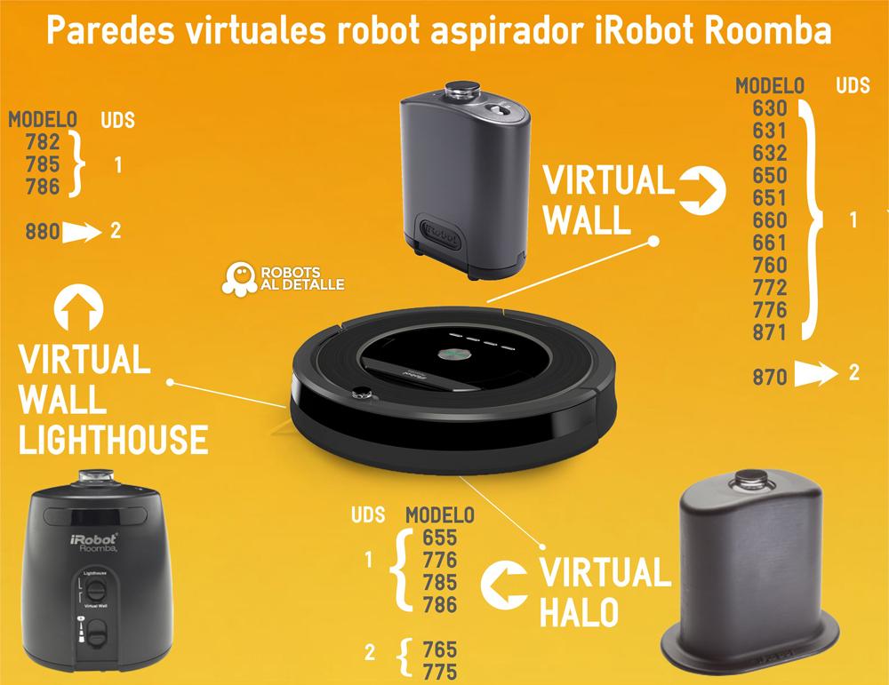Especial paredes virtuales iRobot Roomba