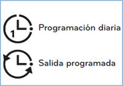 ELEGIMOS PROGRAMACION